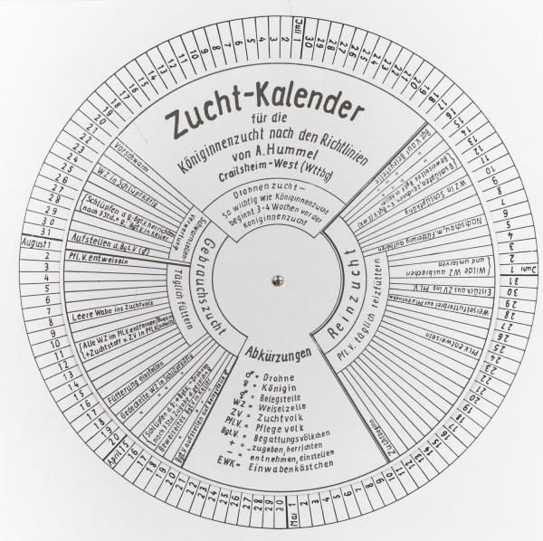 Zuchtkalender mit Termin-Drehscheibe